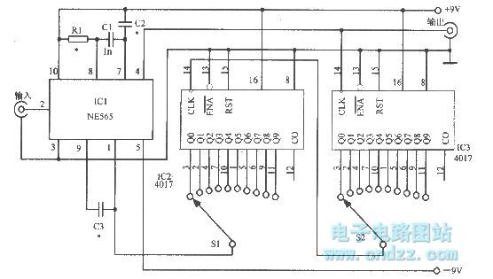The Frequency Multiplier Circuit Composed Of Pll