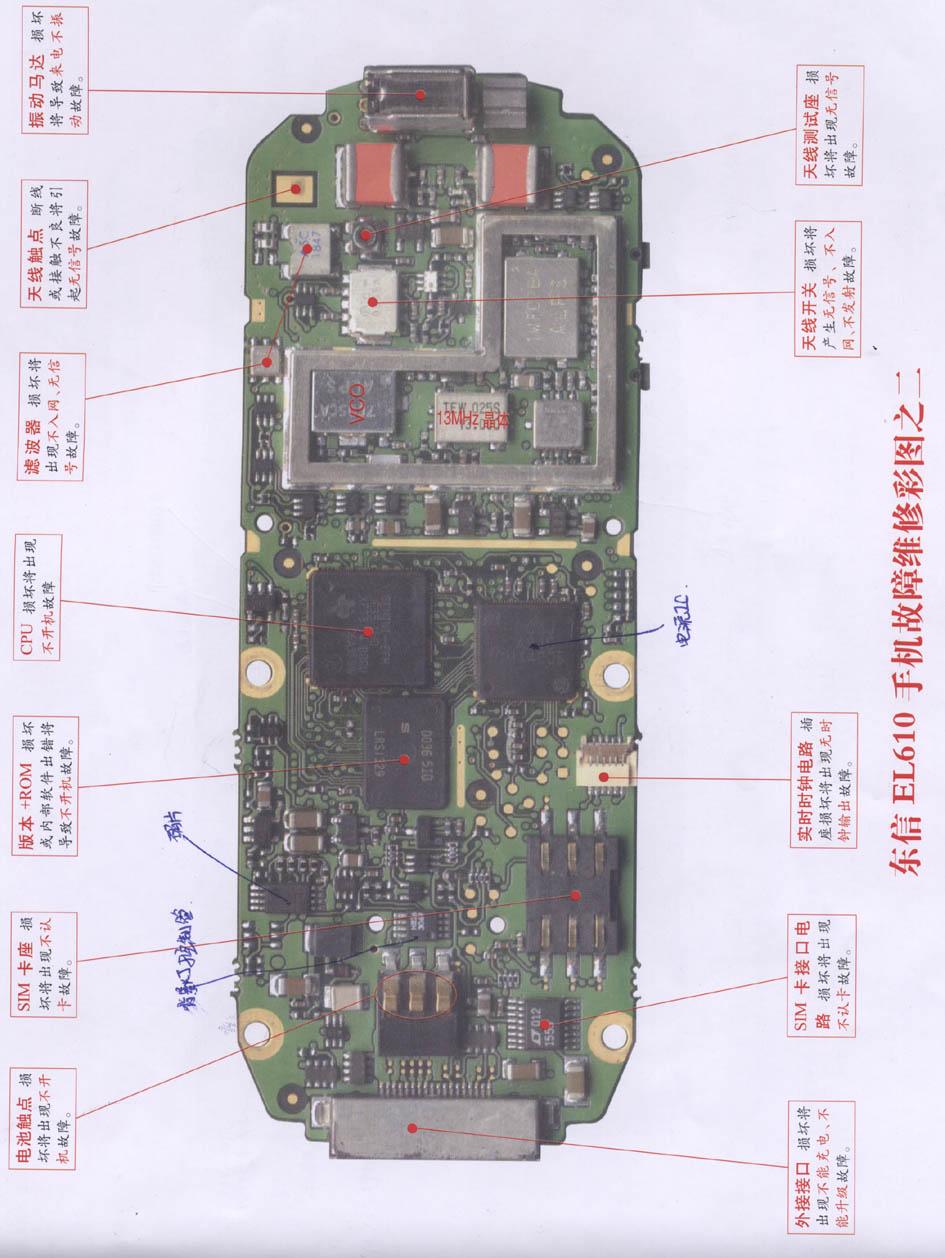 Eastcom El610 Mobile Phone Repairing Diagram 2