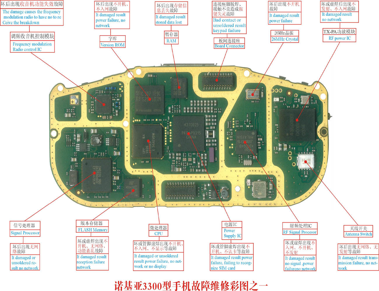 Nokia 3300 Mobile Fault Repairing Physical Color Picture 1 Sim Card Circuit Diagram