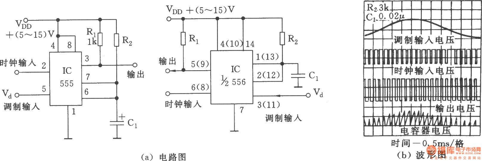 pulse width modulation circuit pdf