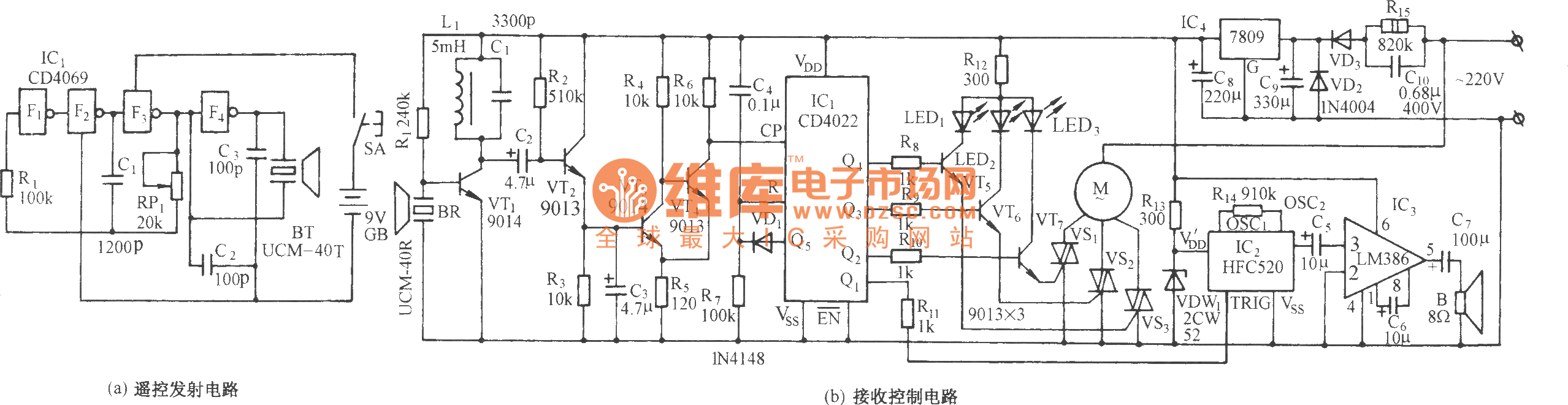 Ultrasonic Remote Control Fan Variable Speed With Sound