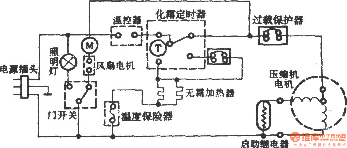 Remington Indirect Cooling Refrigerator