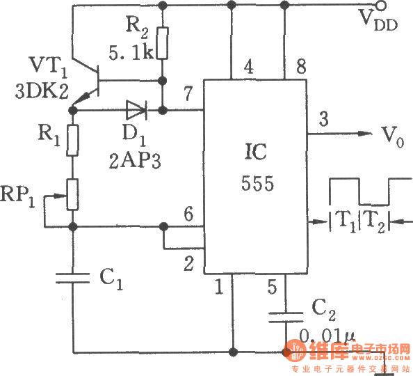 multivibrator with symmetric wave output