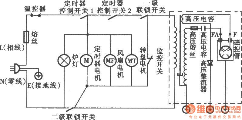 Haier M0-2270M1/M0-2270M2 microwave circuit ... on