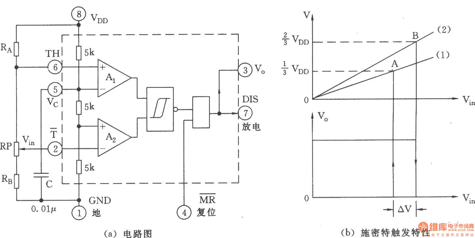 Schmitt Trigger Circuit And Its Characteristics Voltagecontrolledgain Controlcircuit Diagram Seekic