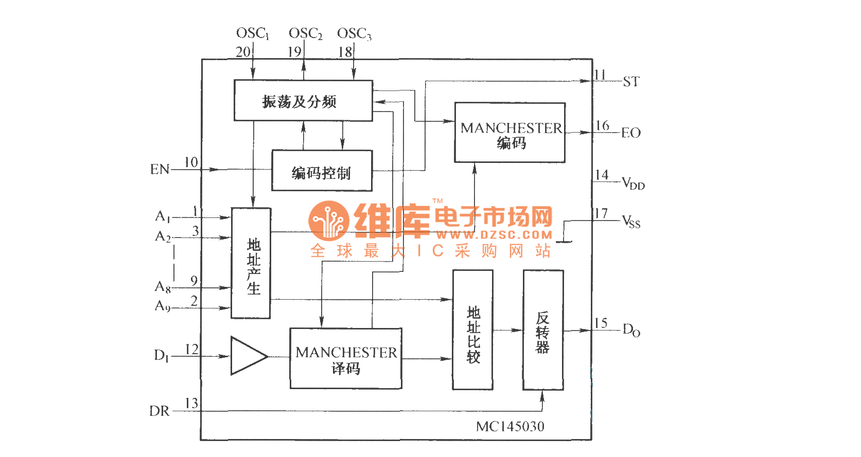 Http Www Seekic Com Circuit Diagram Automotive Learning Radio Frequency Controlcircuit
