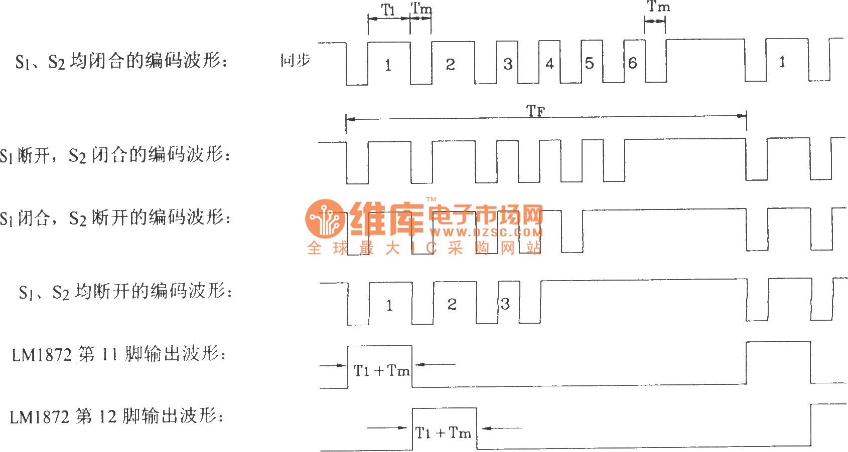 Composed Of Lm1871 And 1872 Typical Remote Control Transmitter 555 Internal Circuit 555circuit Diagram Seekiccom Receiver
