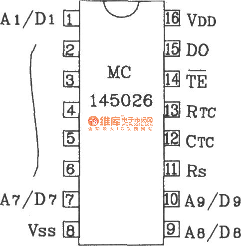 Composed_of_MC145026_and_145027_infrared_transmitter_and_receiver_circuit_diagram