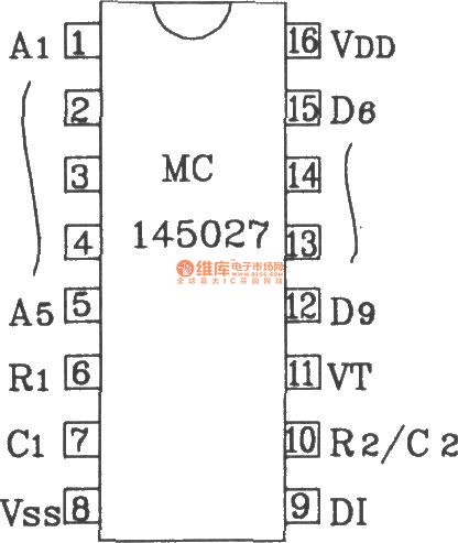Awesome Composed Of Mc145026 And 145027 Infrared Transmitter And Receiver Wiring Digital Resources Funapmognl