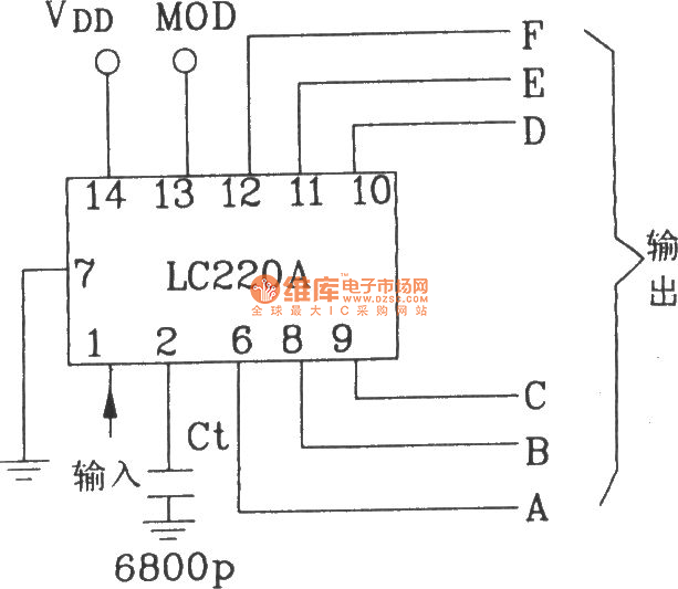 typical remote control transmitter and receiver application circuit composed of lc219  lc220a