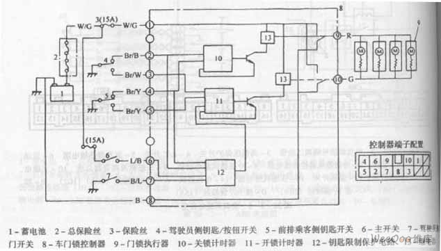 Chang Antelope Car Central Locking System Circuit Diagram - Automotive Circuit