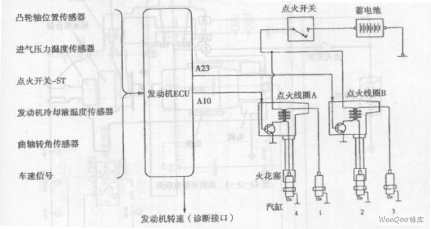hafei simbo car engine ignition system circuit diagram. Black Bedroom Furniture Sets. Home Design Ideas