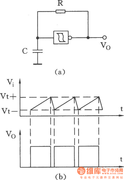 oscillator circuit composed of schmitt trigger with a resistor and a capacitor