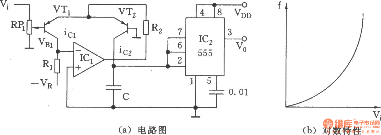 the voltage-controlled oscillator circuit 555  with logarithmic characteristic