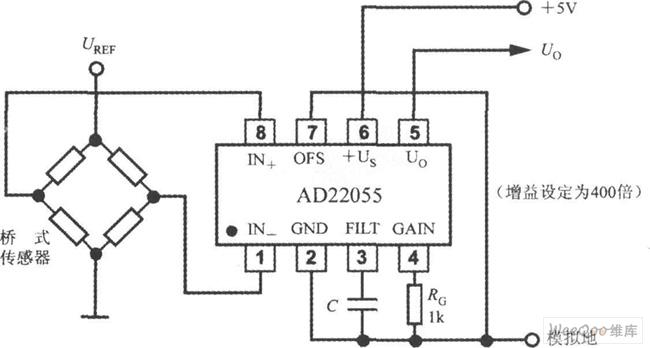 bridge sensor signal amplifier ad22055 typical application circuit diagram