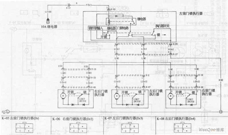the central locking system circuit of the dong feng yue da kia-qianlima car