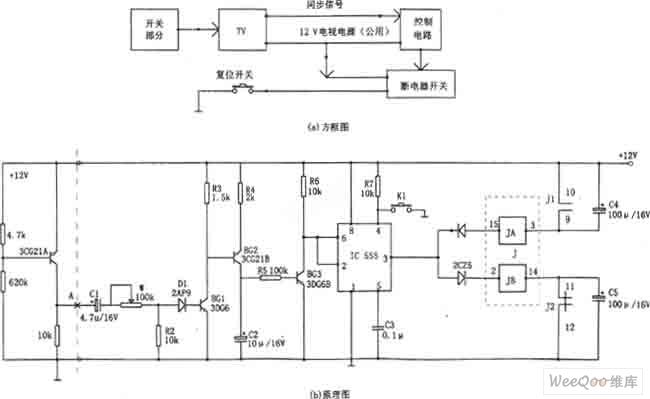 a tv set automatic shutdown control circuit consisting of