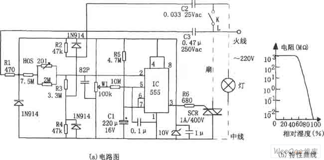 consisting of 555 the indoor humidity control circuit - control circuit