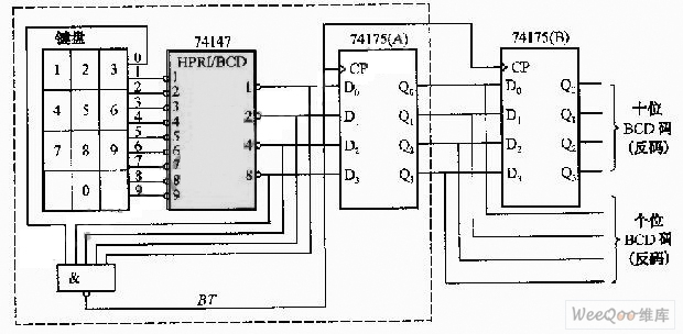 digital preset circuit and the 128 buttons keypad scanning circuit