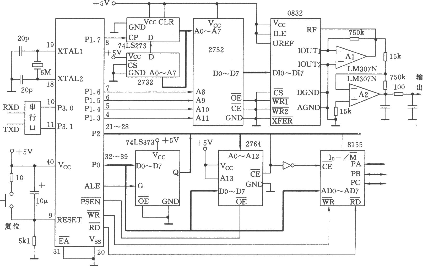programmable signal generator composed of 8031 scm - signal processing