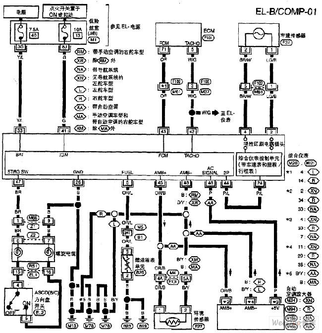 nissan a32-el board computer circuit - automotive circuit - circuit diagram