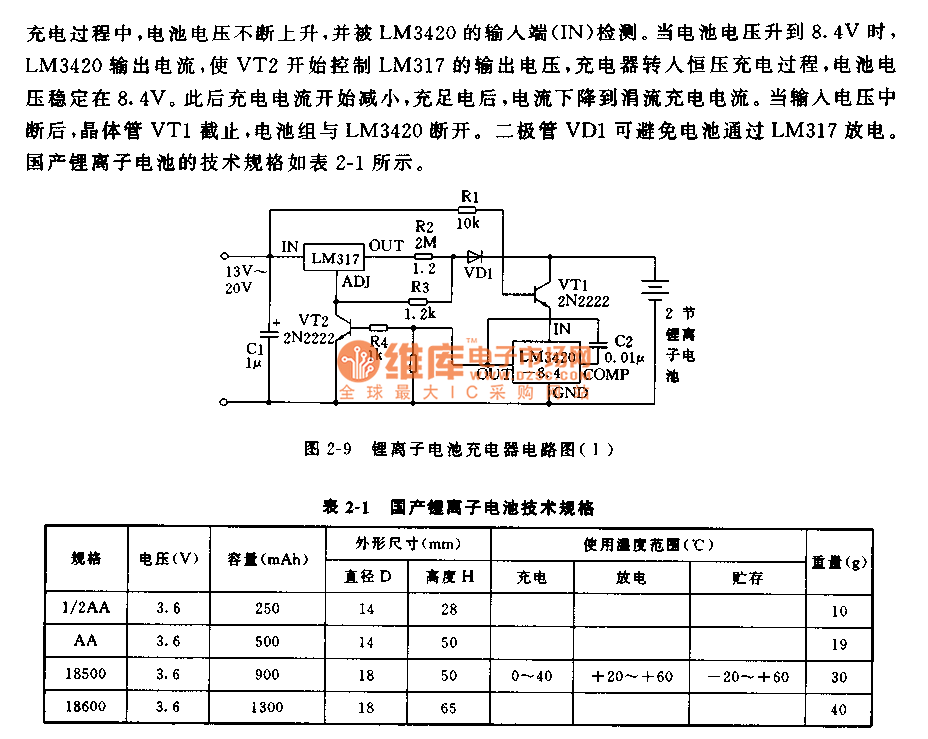 lithium ion battery charger circuit (2) power_supply_circuitlithium ion battery charger circuit (2)