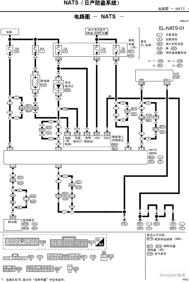 2001 nissan pathfinder electrical diagram