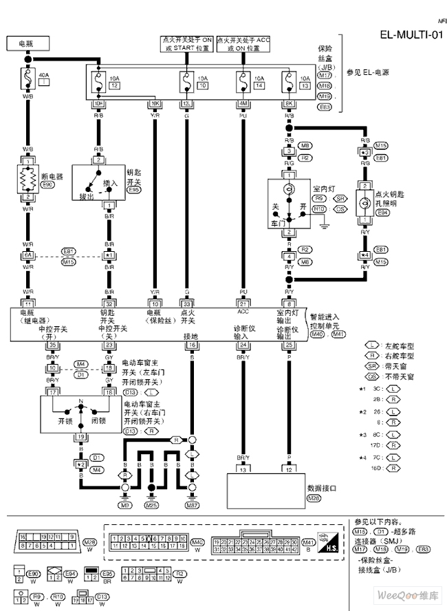 teana a33-el multifunctional remote control system circuit one - 555 circuit