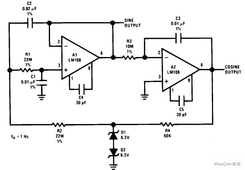 low frequency sine wave generator and orthogonal output