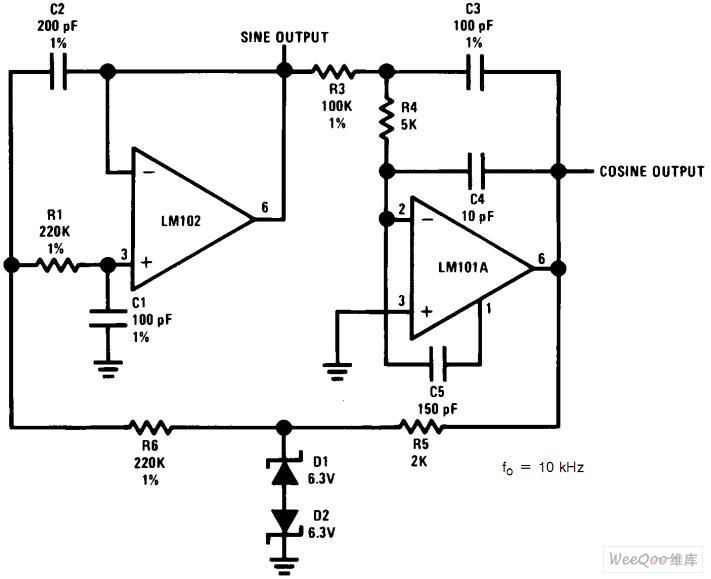 high frequency sine wave generator and orthogonal output circuit
