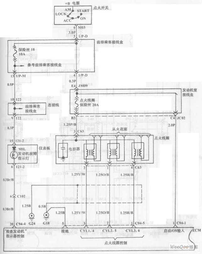 fuel injection system circuit of hyundai sonata with v4 cylinder engine  9