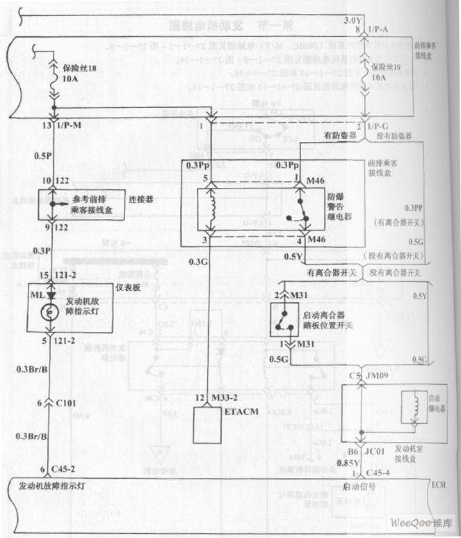 Fuel Injection System Dohc M  T  Circuit Of Hyundai Sonata