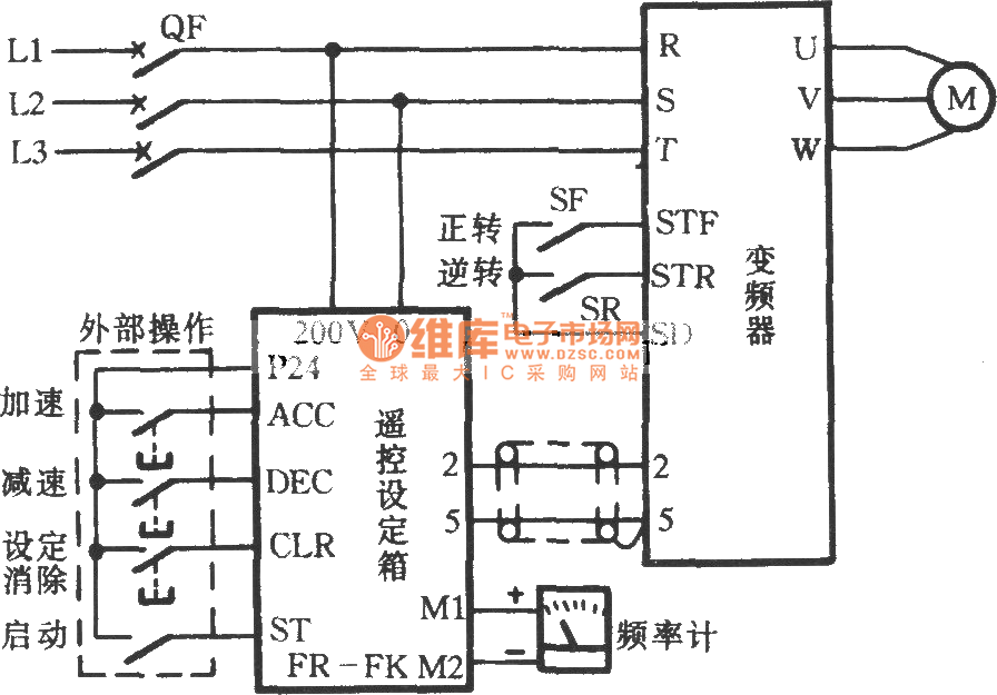 the frequency speed circuit with a remote control box