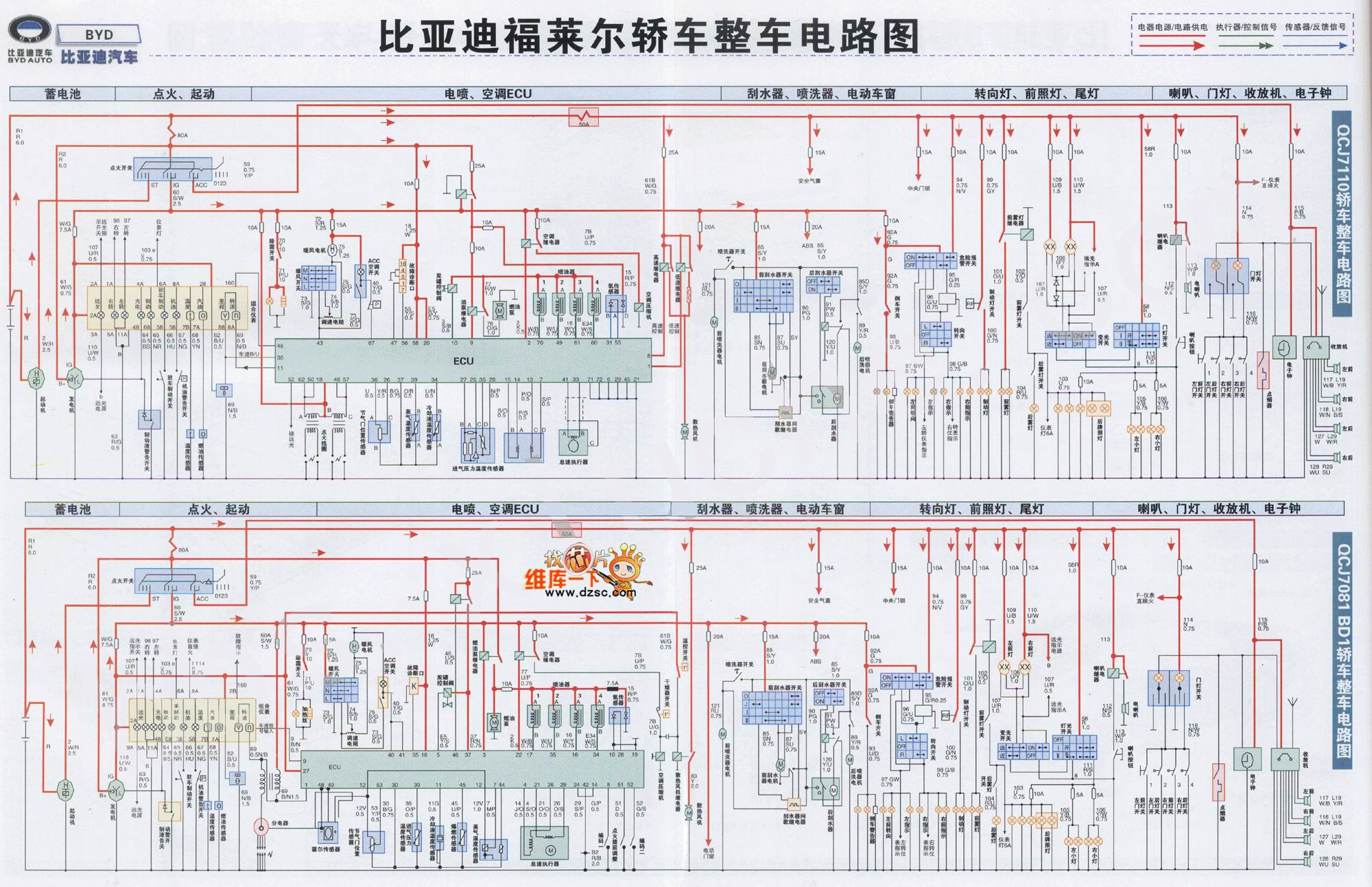 Byd Flyer Vehicle Circuit Diagram Automotive Shuntpindioderfswitch Basiccircuit Seekic