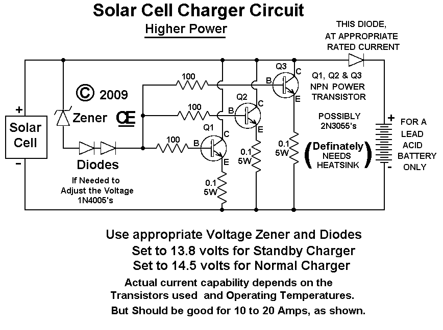 High Power Solar Cell Battery Chargers