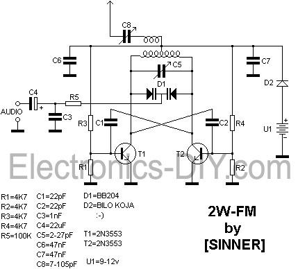 TRANSMITTER PDF FM ARMSTRONG