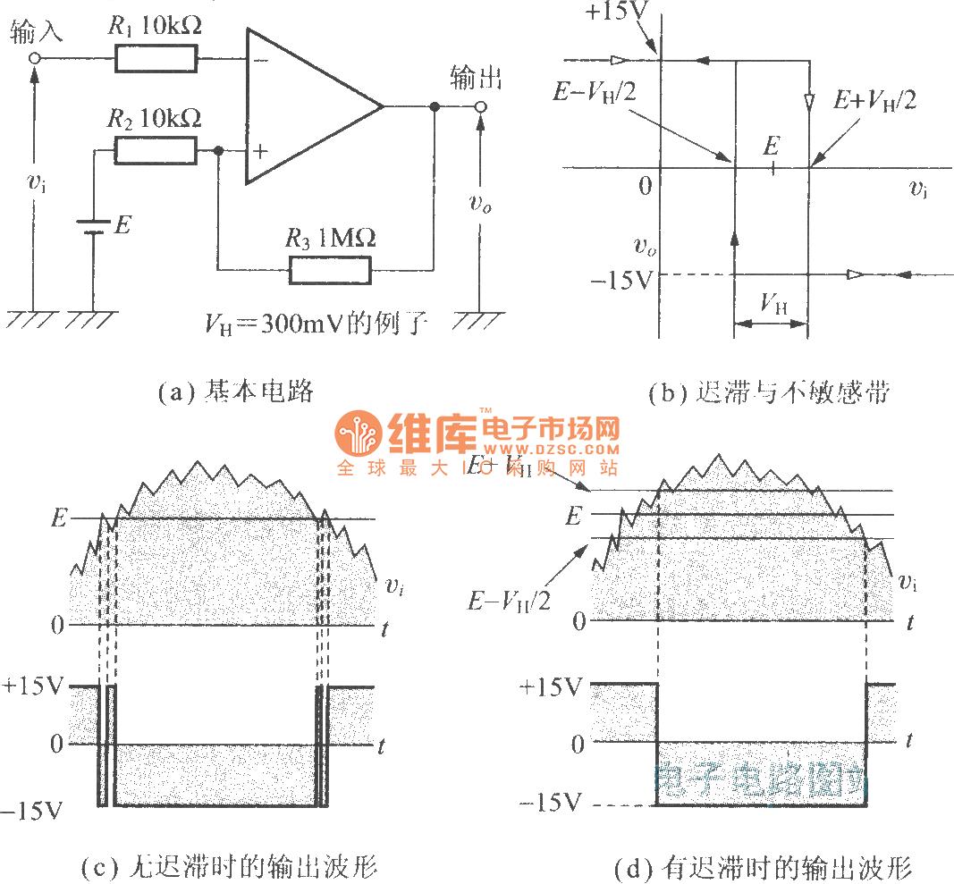 Comparator Circuit With Hysteresis Characteristics Schmitt Trigger Compoundopampvcodriver Basiccircuit Diagram Seekic