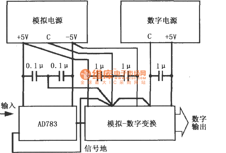 data acquisition system grounding and coupling circuit   sample maintaining amplifier ad783