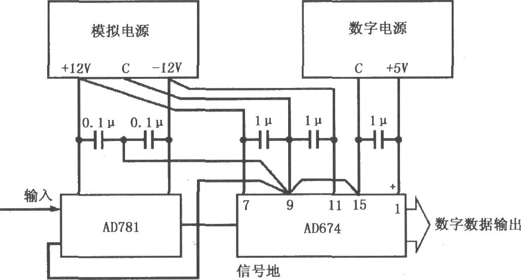 typical data acquisition system grounding and coupling