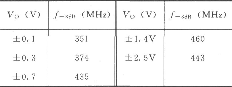 voltage buffer circuit with twice of output current composed of rh seekic com