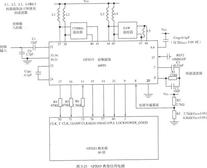 gp2015 based gps receiver rf front end circuit basic. Black Bedroom Furniture Sets. Home Design Ideas