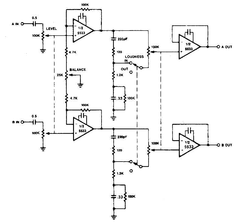 Stereo Preamplifier with balance and loudness