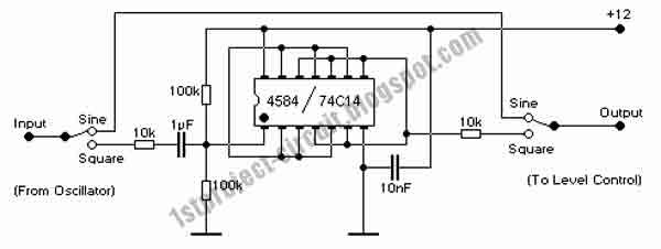 square wave generator with cmos 74c14
