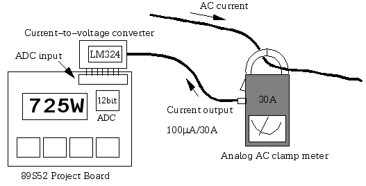 Simple Power Meter Measuringandtestcircuit Circuit Diagram