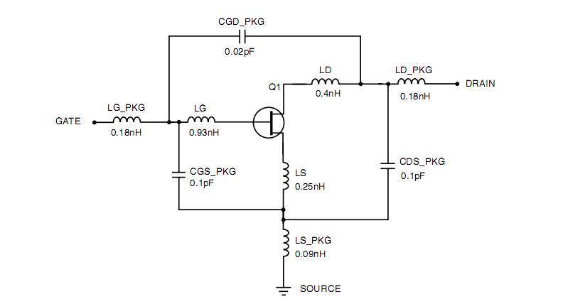 NonLinear HJ-FET Model Verification in a PCS Amplifier