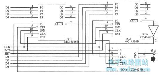 programmable pulse width generator circuit