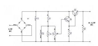Stabilizer Circuit Diagram