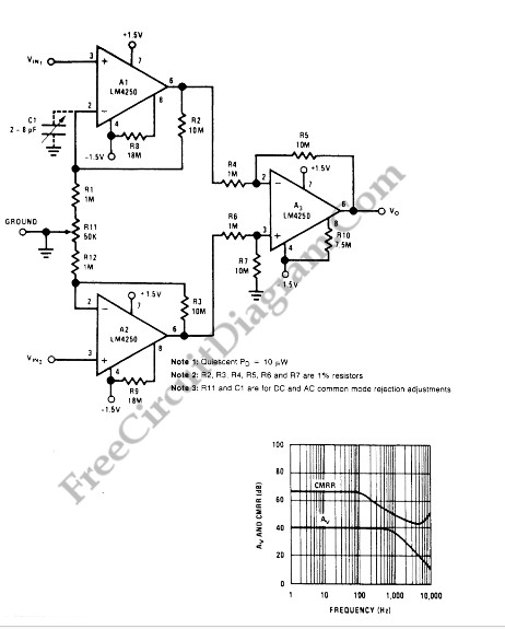 the instrumentation amplifier with cmrr calibrationthe instrumentation amplifier with cmrr calibration