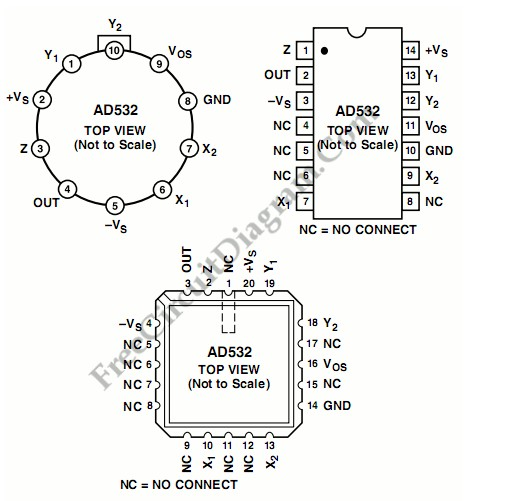 ad532 multiplier ic diagram and its pin configurations - basic circuit