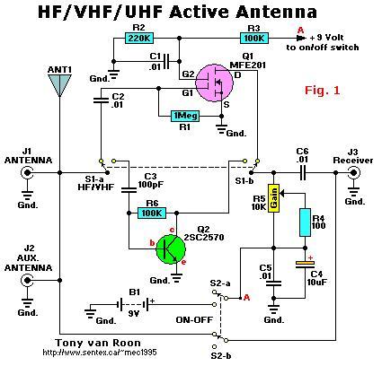 HF_VHF_UHF_active_antenna